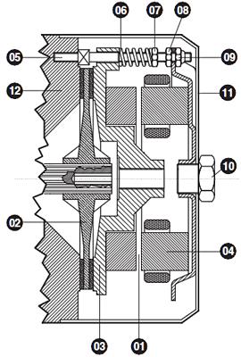 电磁刹车结构图